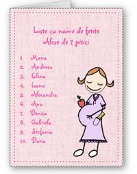 Lista nume